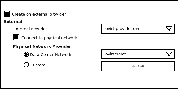 add an external network connected to a physical network dialog